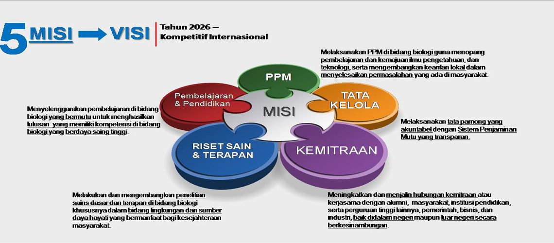 2026-kompetitip-internasional