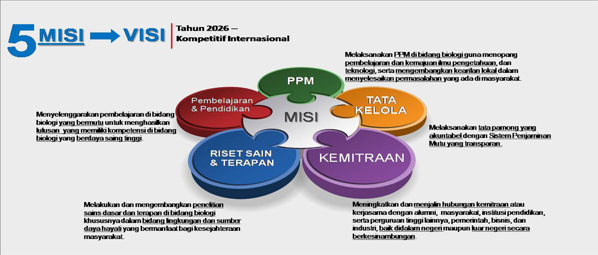 2026 Kompetitip Internasional