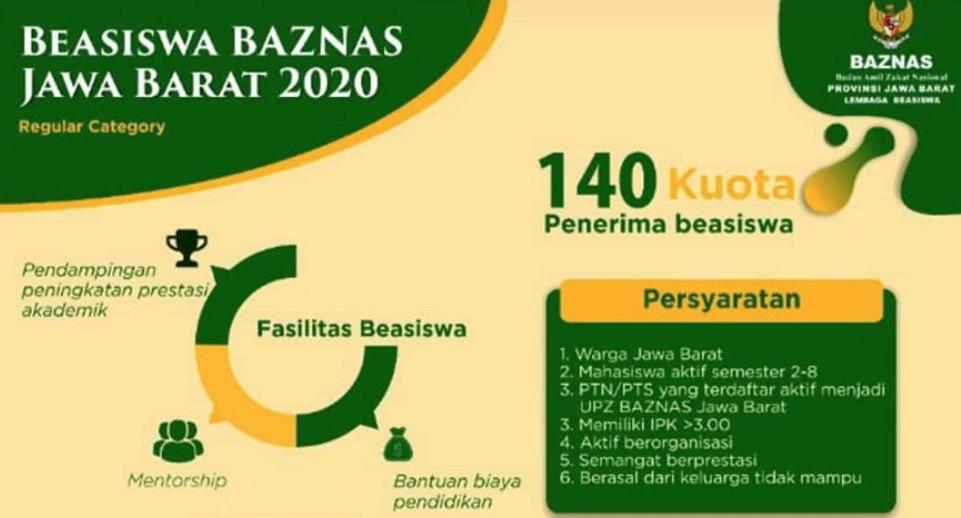 Telah Dibuka Beasiswa Baznas Jawa Barat